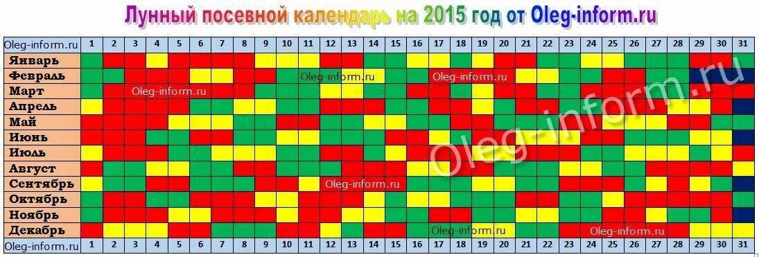 Лунный посевной календарь садовода огородника 2015 год таблица
