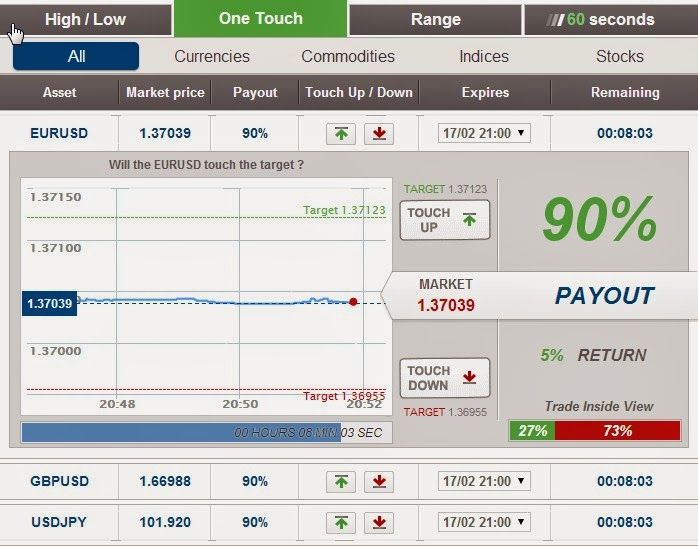 Quantum binary options