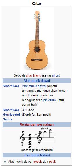 penjelasan gitar