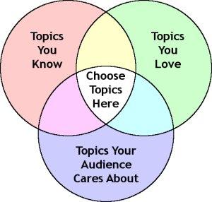 motivational speech topics public speaking