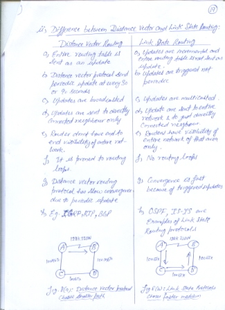 free solved assignment of ignou mca 2012