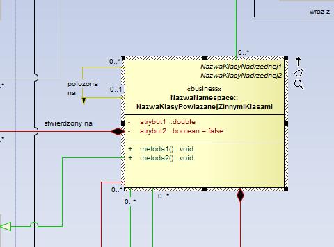 orientacja w linkach na diagramie Enterprise Architect