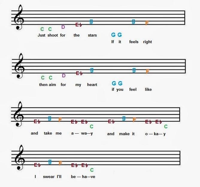 Maroon 5 Move Like Jagger Chord Progression Chart And Musical