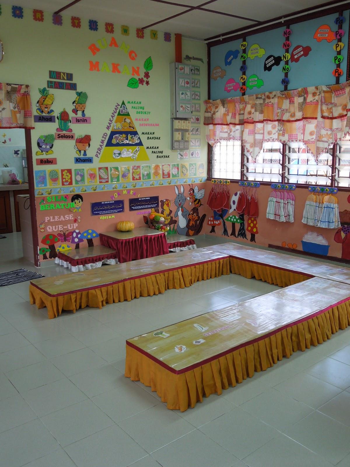Sk banggol peradong prasekolah an nur for Contoh lukisan mural tadika