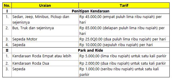 Tarif layanan penitipan kendaraan dan Fasilitas Park and Ride