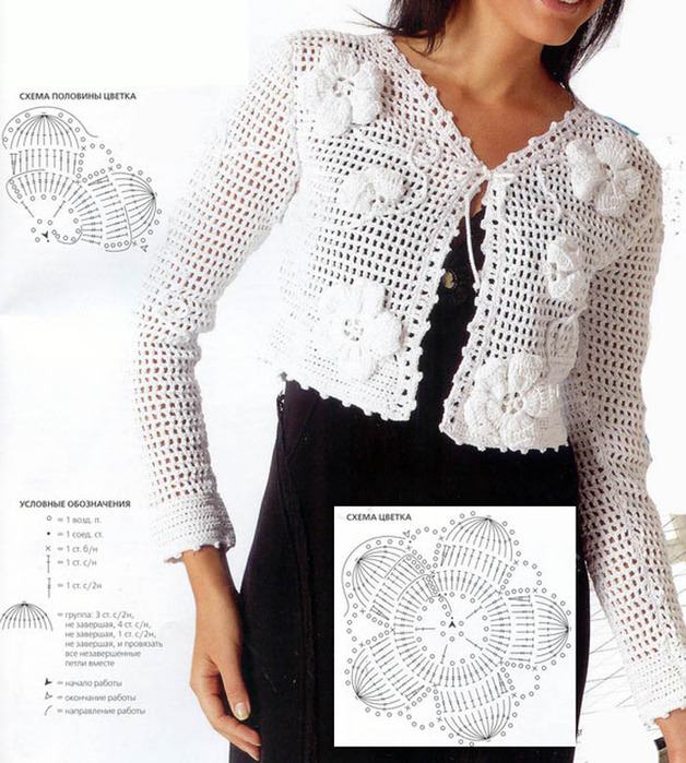 Crochet Models : knitting models: new crochet bolero models