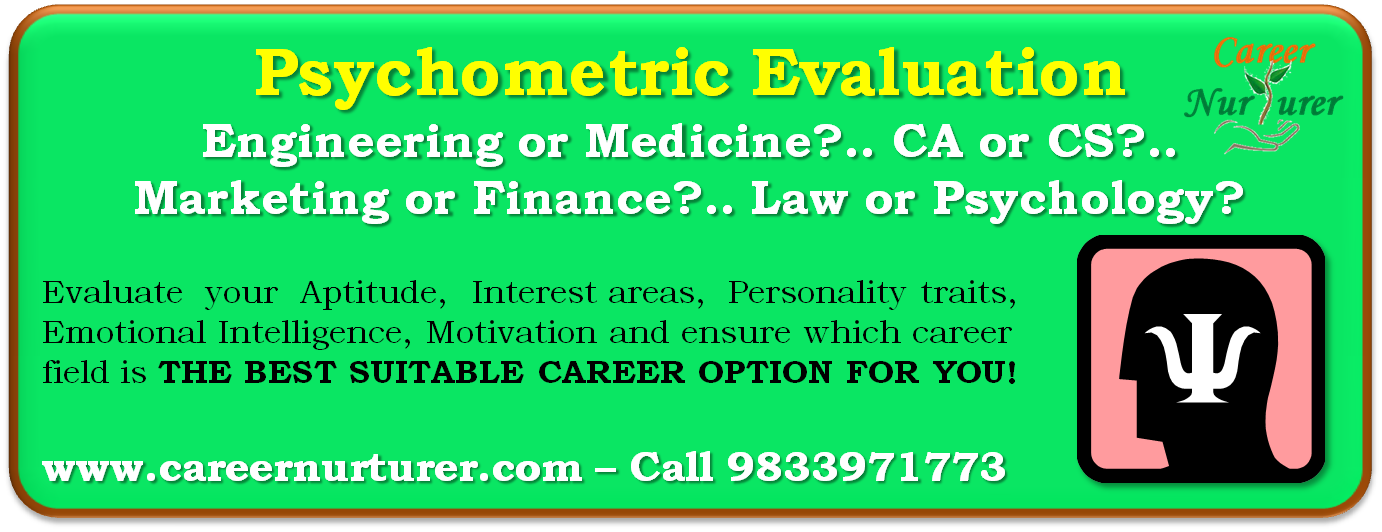 Career Aptitude Test Centres in Mumbai