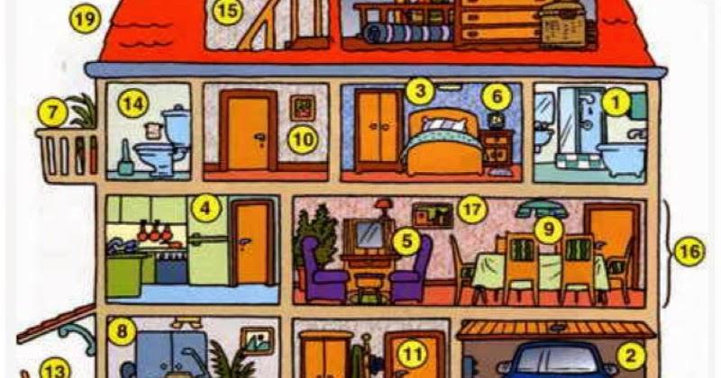El conde fr d couvre les pi ces de la maison - Piece de la maison en c ...