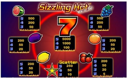 casino bet online sizzling hot deluxe