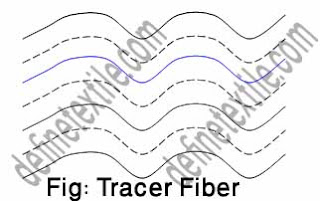 tracer fiber technique