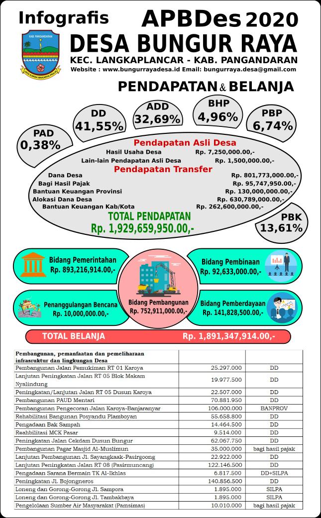 Info Grafis APBDes 2019