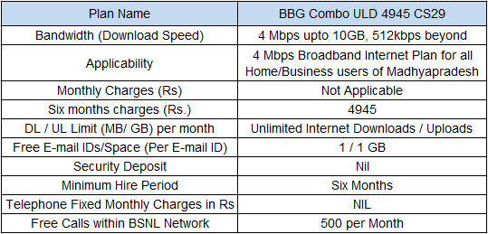 BSNL MP 4Mbps Unlimited Internet Plan Tariff