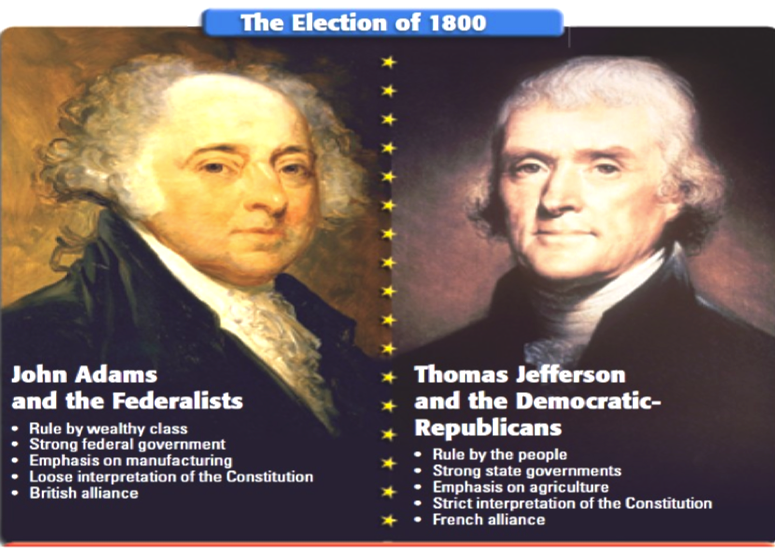 a history of the election of 1800 in the united states john adams and the federalist vs thomas jeffe The election of 1800 the race against john adams, thomas jefferson - who eventually won, and aaron burr.