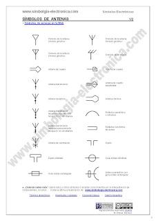 Símbolos de antenas