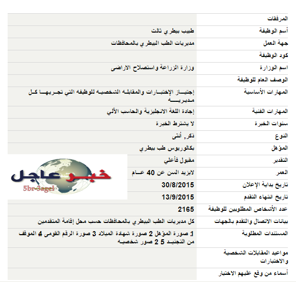 """اعلان وظائف وزارة الزراعة """" الهيئة العامة للخدمات البيطرية """" بالمحافظات - التقديم على الانترنت"""