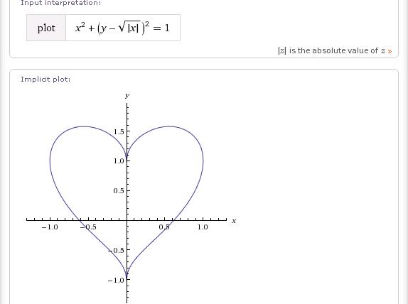 ... математические поверхности и графики: www.wolframalpha-ru.com/2012/03/blog-post.html