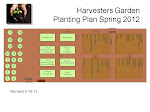 Harvesters Garden Planting Plan