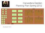 Harvesters Garden Planting Plan
