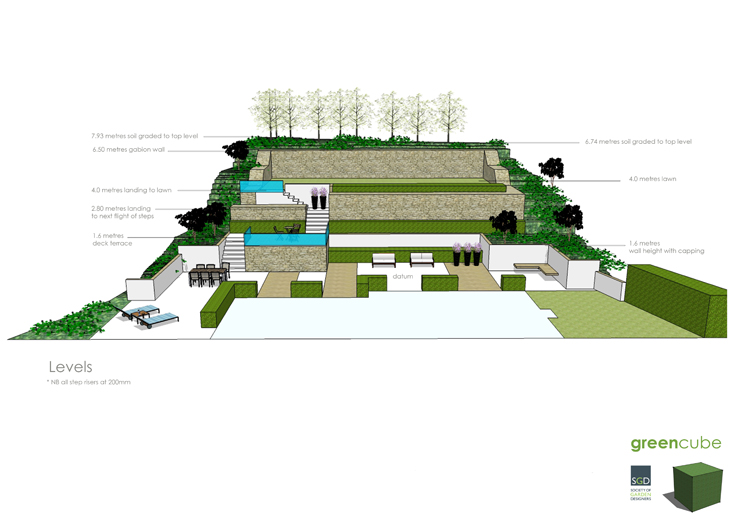 Greencube Garden And Landscape Design Uk Difficult