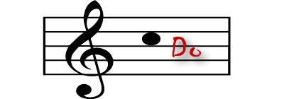las nota en flauta traversa: