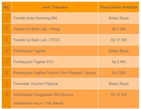 tarif BNI Internet Banking