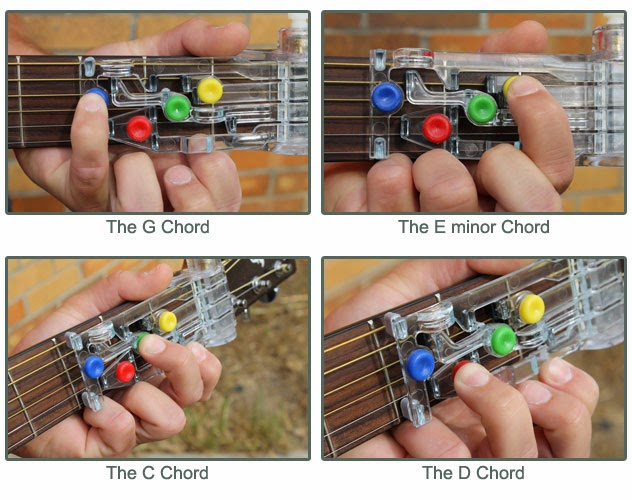 Kunci kunci pada gitar
