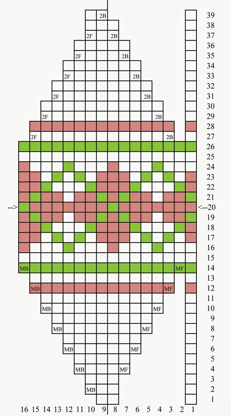 Just Want 2 Knit: Pattern