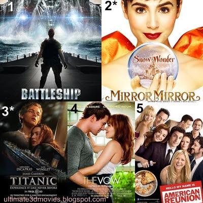 Singapore Box Office Movies