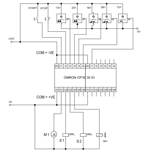 plc wiring for sorting station rh automatesan blogspot com plc wiring diagram maker plc wiring diagrams melsec a1sj pdf