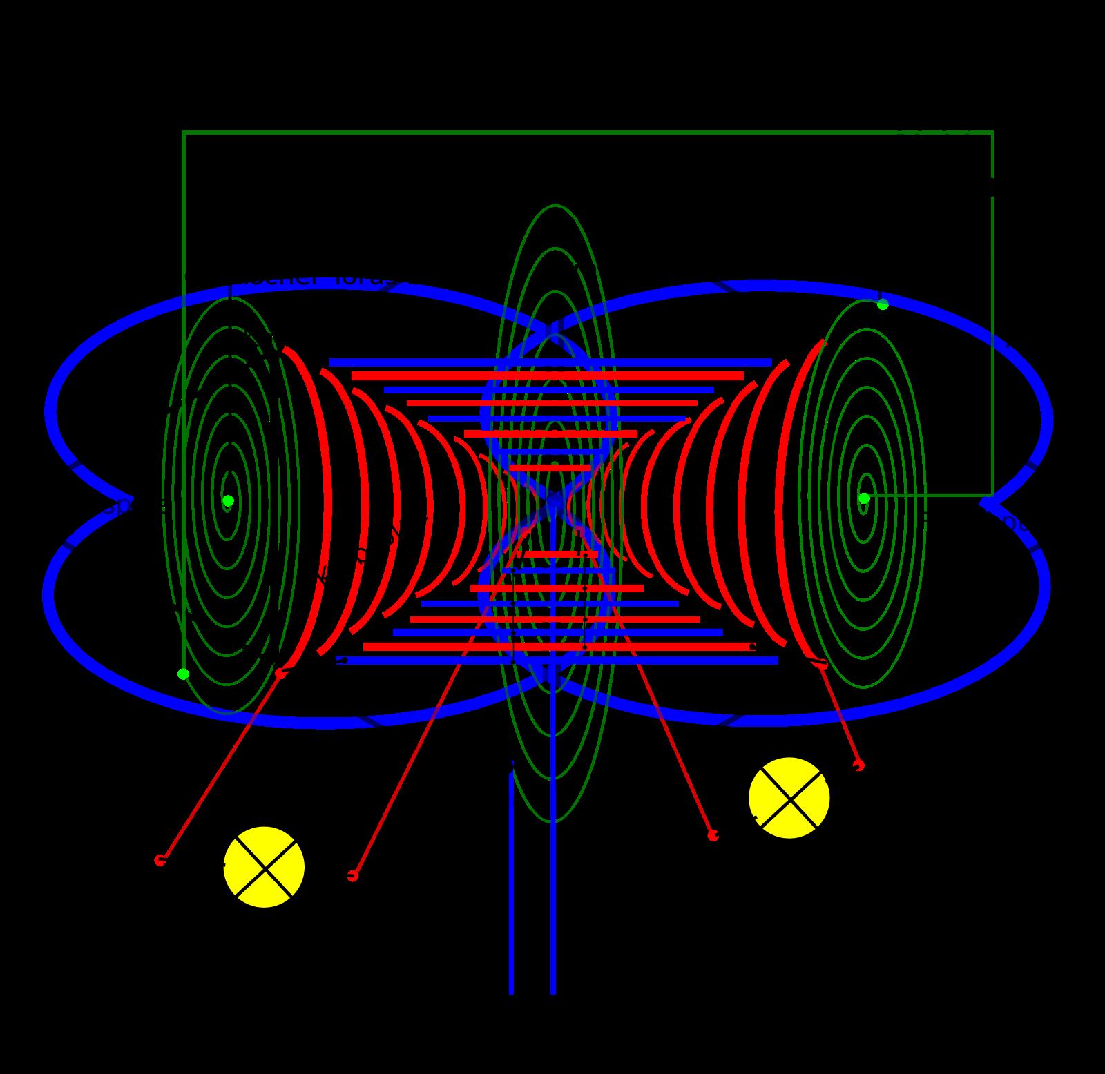 korbspule tetraeder | Teslapyramide