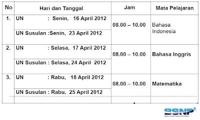 jadwal UN 2012