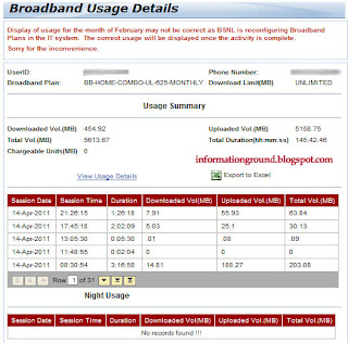 Broadband Usage detail