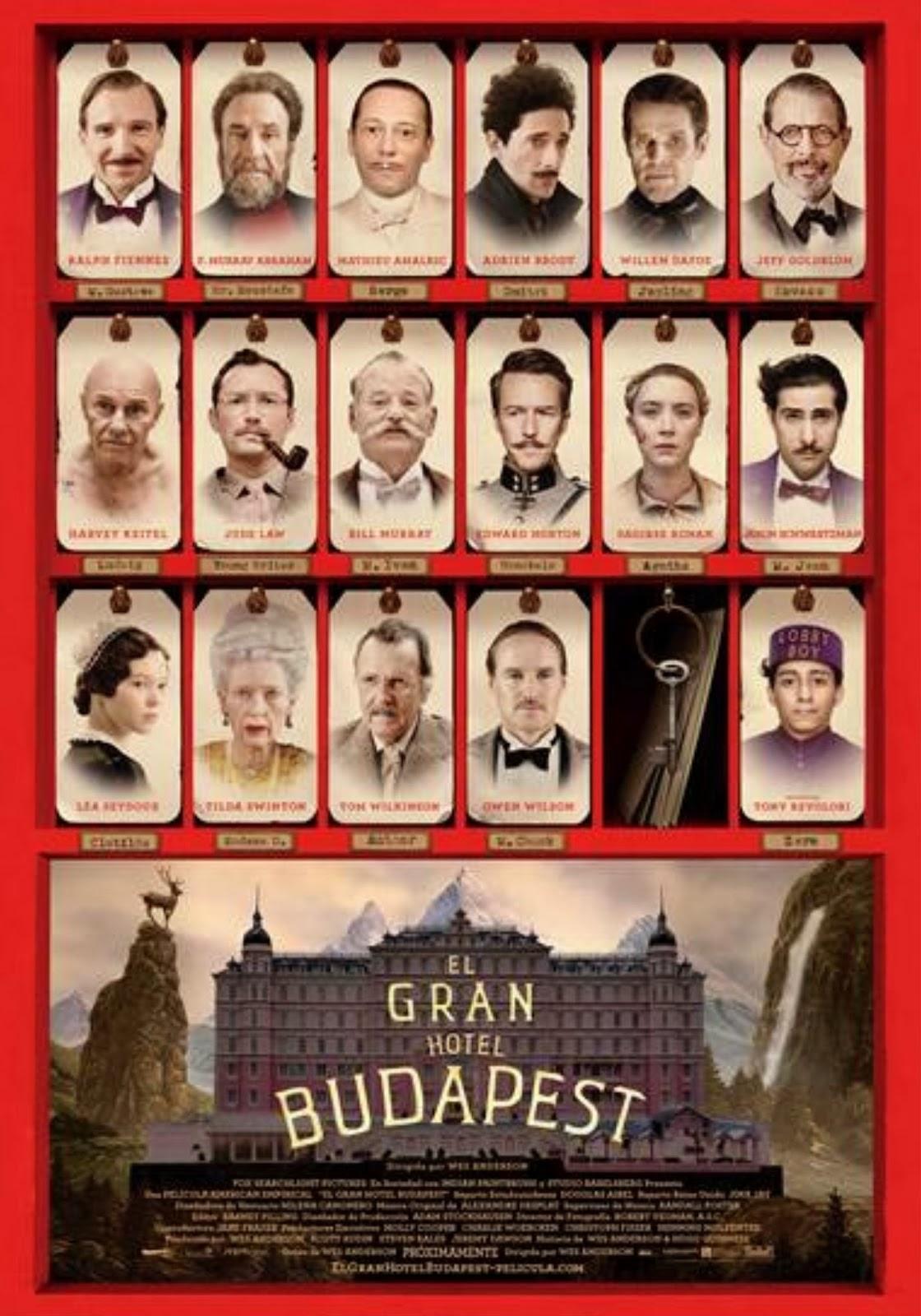 Hotel Budapest Portada