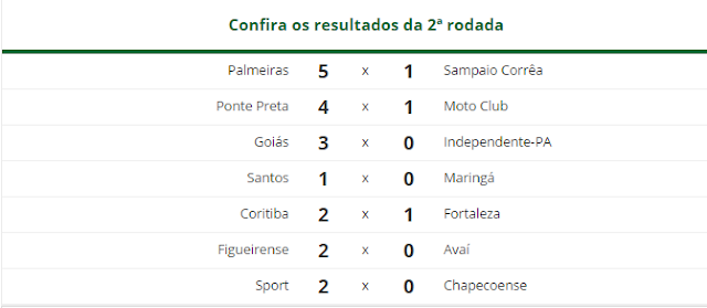 Copa do Brasil