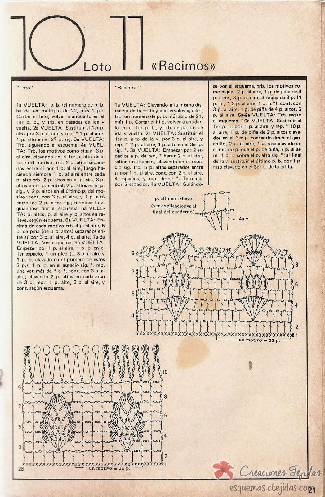 Encajes y Puntillas para Manteles a Crochet