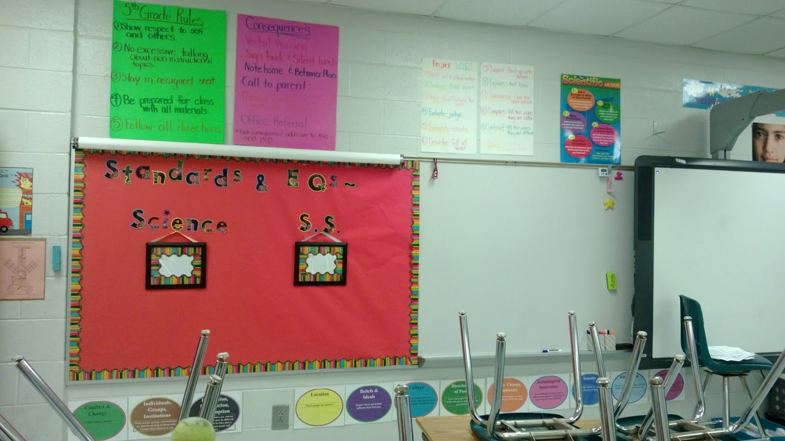 Classroom Theme Ideas For Upper Elementary : Creative ideas for the upper elementary classroom