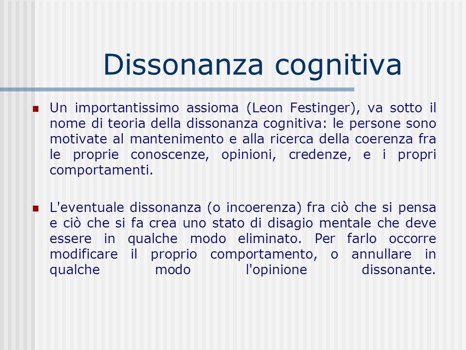dissonanza cognitiva