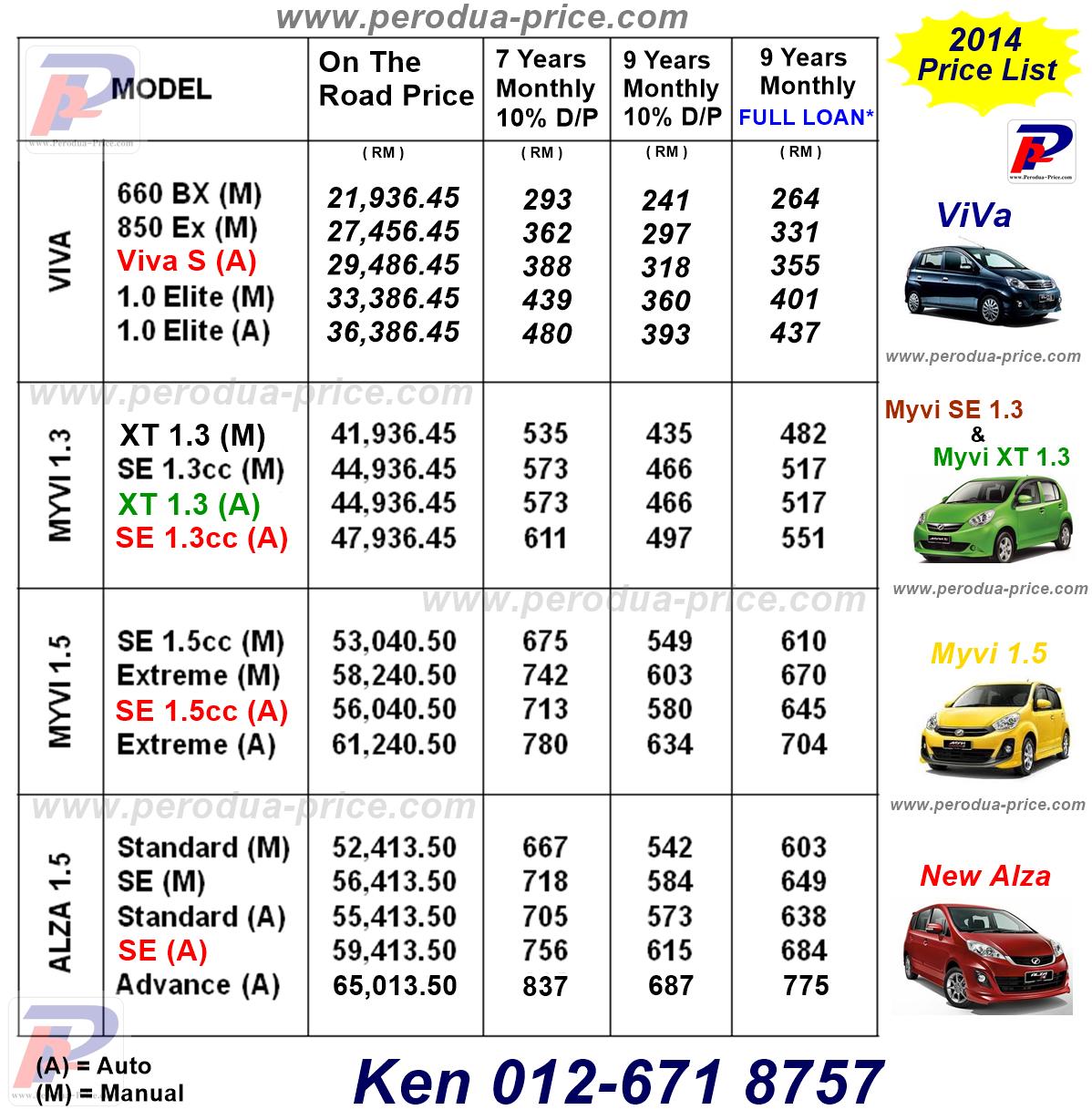 Perodua Promosi - 012 671 8757: Perodua Price List ( NEW )