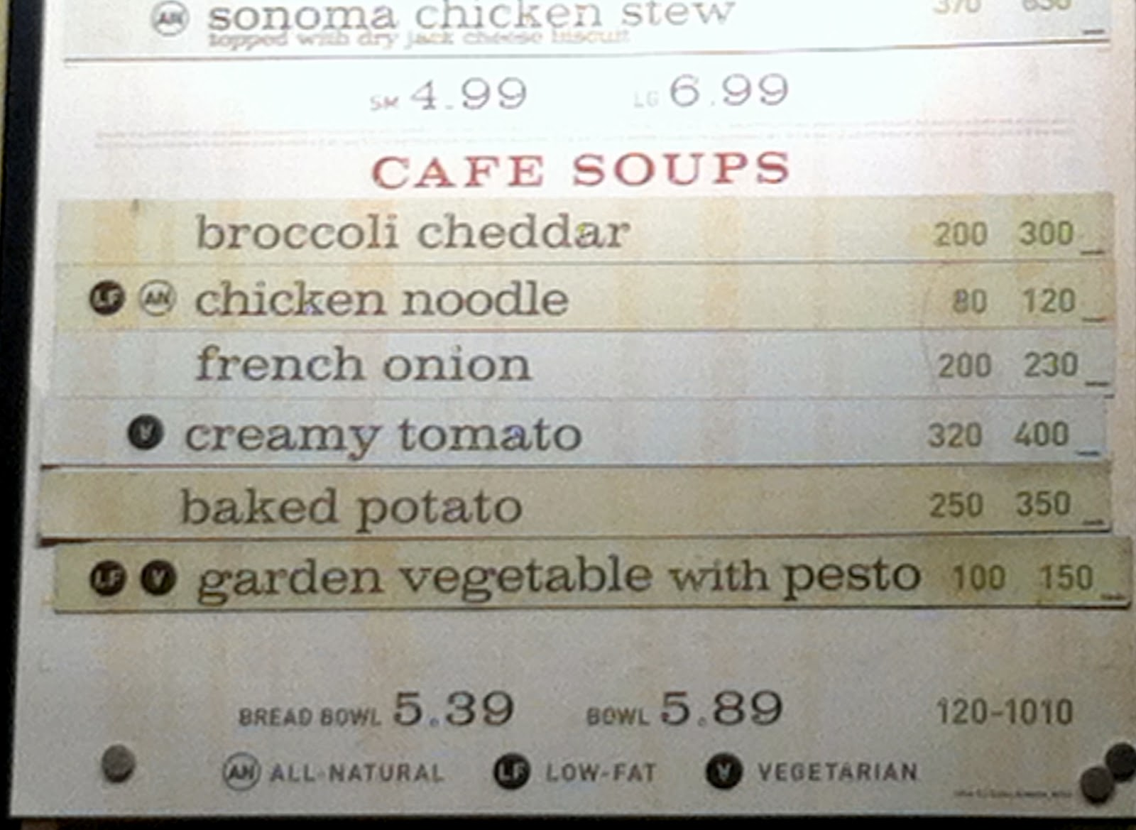 This is a picture of Fan Panera Bread Printable Menu With Prices