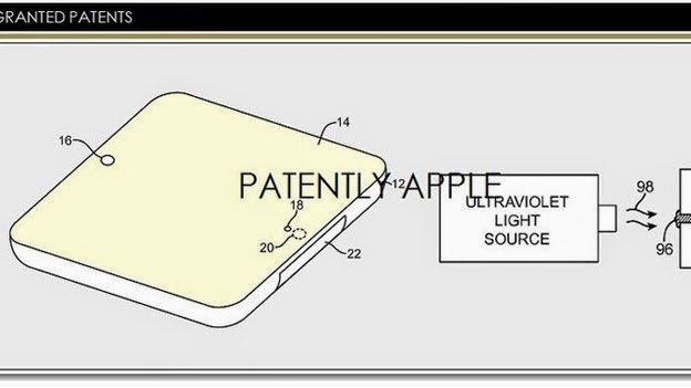 Apple iwatch style device patent