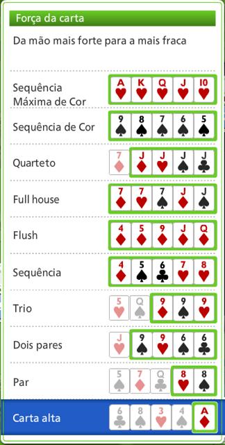 Regras do poker o que vale mais