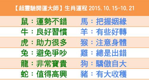 【超靈驗開運大師】生肖運程2015.10.15-10.21