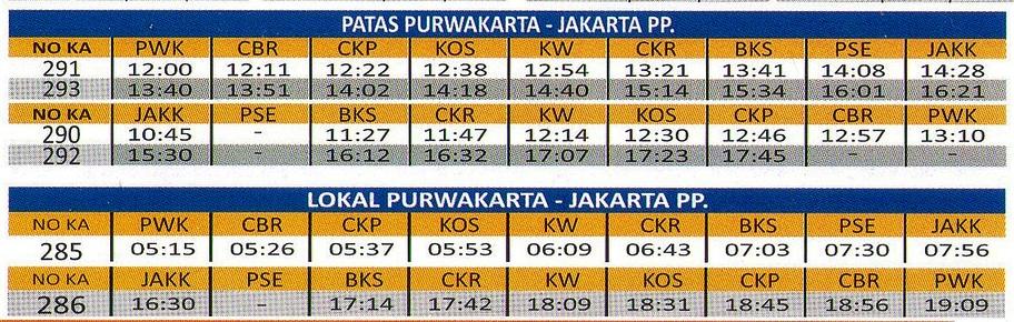 Jadwal Kereta Api Terbaru Daop 2 Bandung (Lokal)
