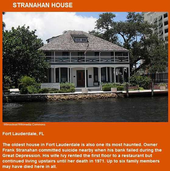Hmmpedia top 10 haunted houses in america for America best homes