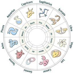 ramalan bintang zodiak horoskop hari ini