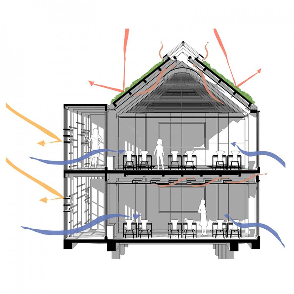 Diseno viii ince im genes de an lisis bioclimatico for Construccion de casas bioclimaticas