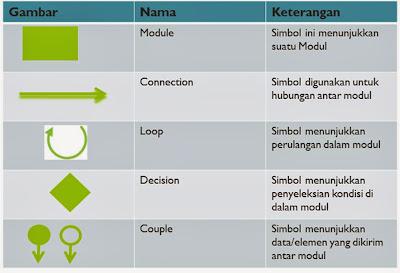 Slide 2 Algoritma dan Pemprograman-03