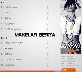 """Daftar lagu baru Agnes Monica """"AGNEZ MO"""" full album"""