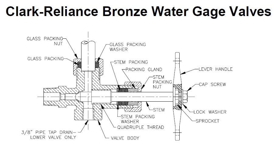 engineering photos videos and articels  engineering search engine   clark reliance bronze water