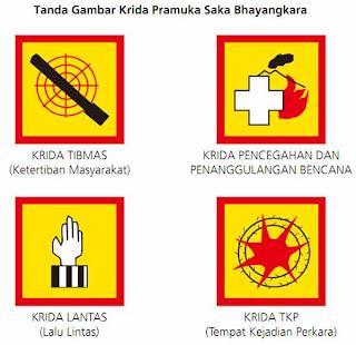 Lambang Saka Bhayangkara